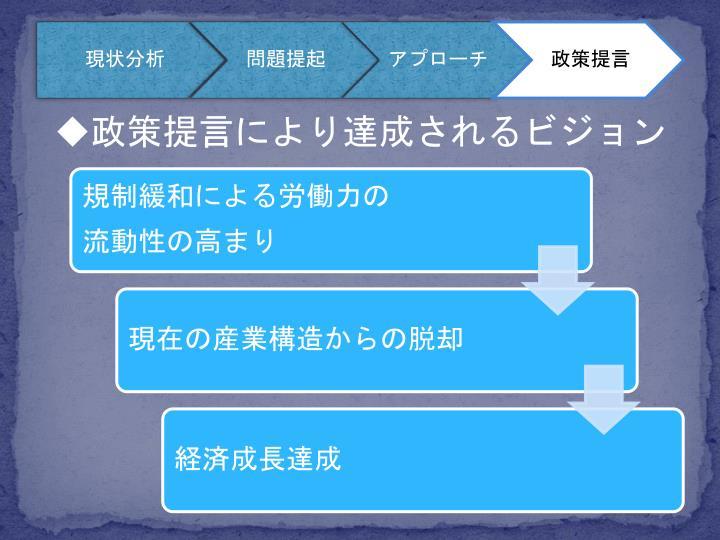 ◆政策提言により達成されるビジョン