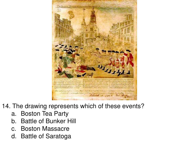 14. The drawing represents which of these events?