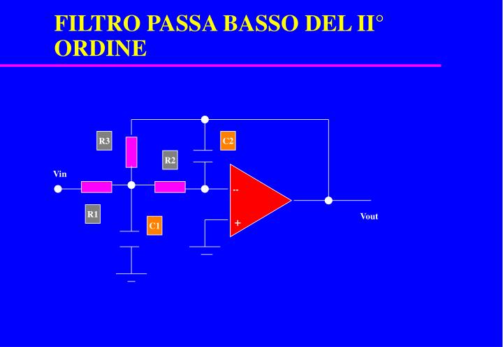 FILTRO PASSA BASSO DEL II° ORDINE