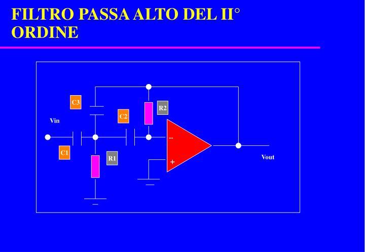 FILTRO PASSA ALTO DEL II° ORDINE