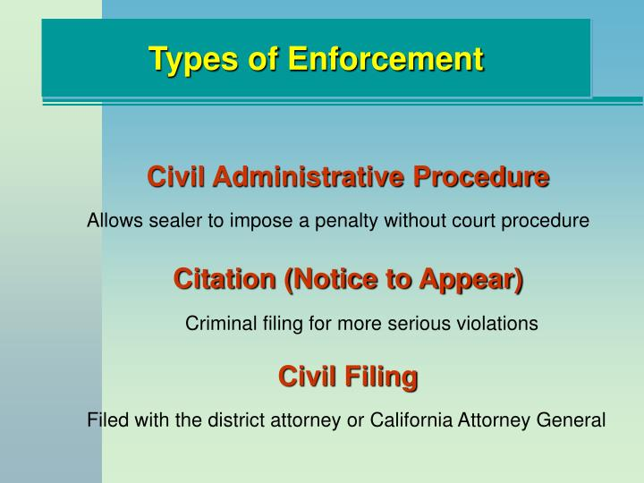 Types of Enforcement