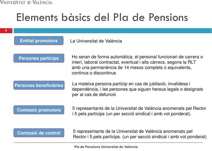 Elements bàsics del Pla de Pensions
