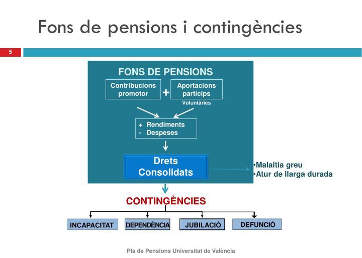 Fons de pensions i contingències