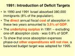 1991 introduction of deficit targets