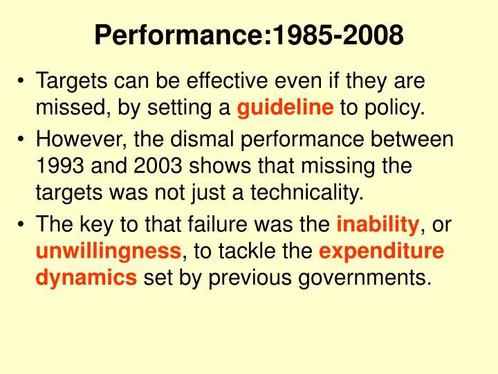 Performance:1985-2008