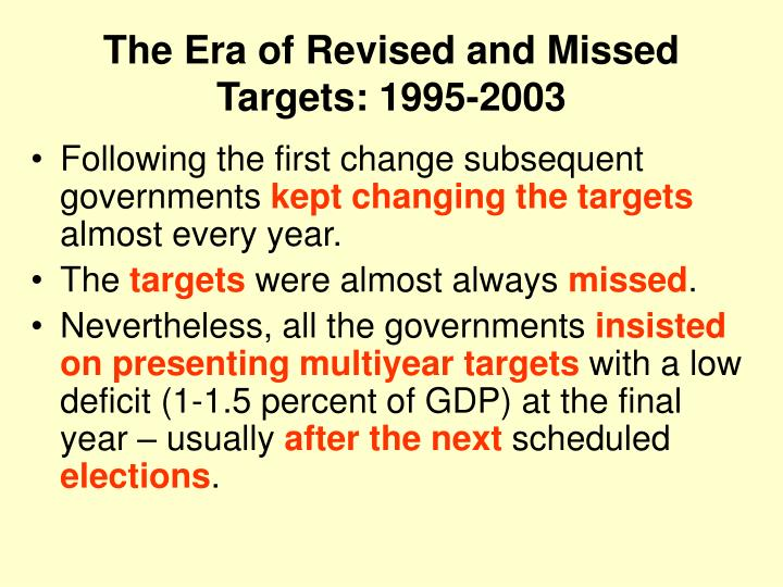 The Era of Revised and Missed Targets: 1995-2003