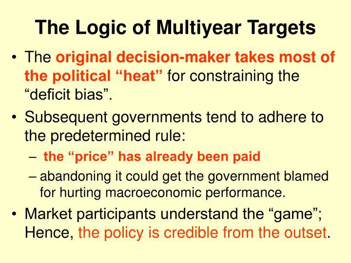 The Logic of Multiyear Targets