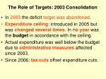 the role of targets 2003 consolidation