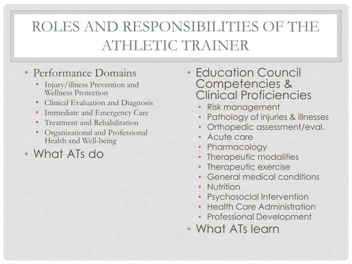 Roles and Responsibilities of the