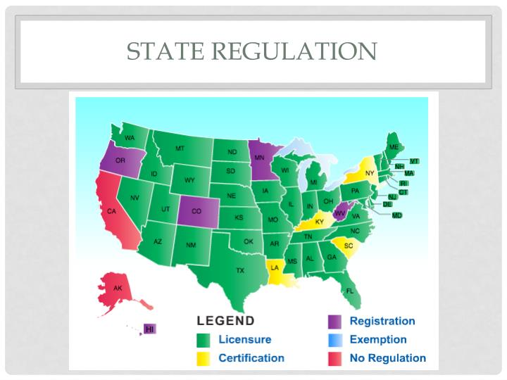 State Regulation