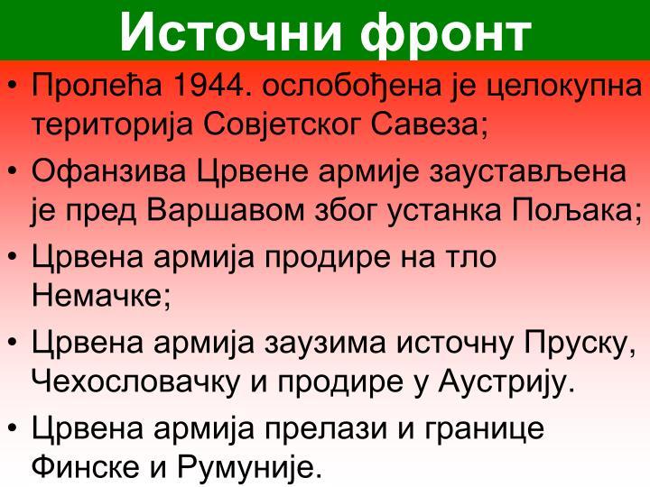 Источни фронт