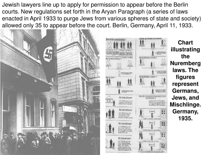 Jewish lawyers line up to apply for permission to appear before the Berlin courts. New regulations set forth in the Aryan Paragraph (a series of laws enacted in April 1933 to purge Jews from various spheres of state and society) allowed only 35 to appear before the court. Berlin, Germany, April 11, 1933.