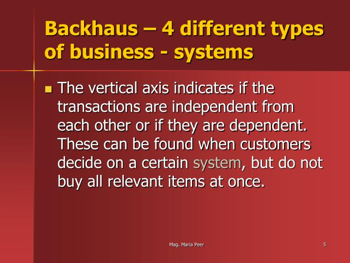 Backhaus – 4 different types of business - systems