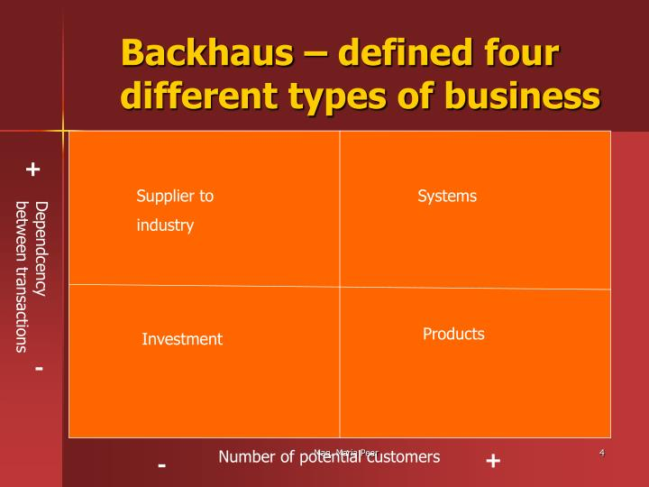 Backhaus – defined four different types of business