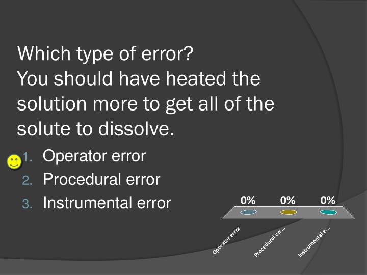 Which type of error?