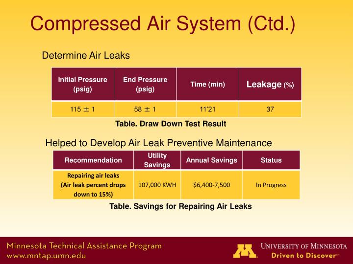 Compressed Air System (Ctd.)