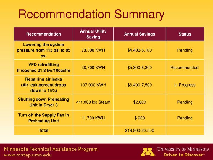 Recommendation Summary