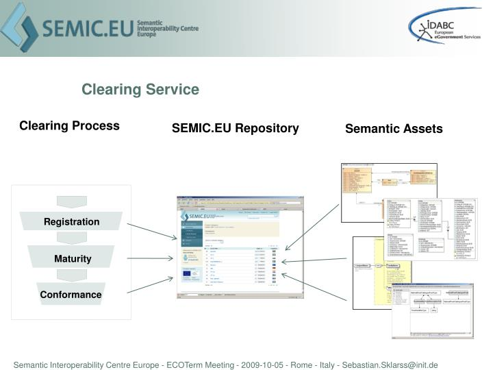 Clearing Service