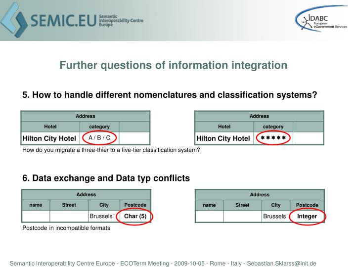 Further questions of information integration