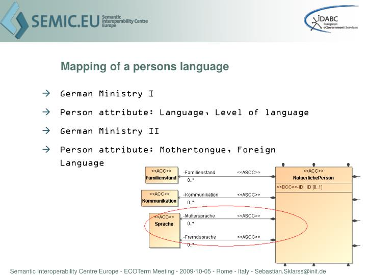 Mapping of a persons language