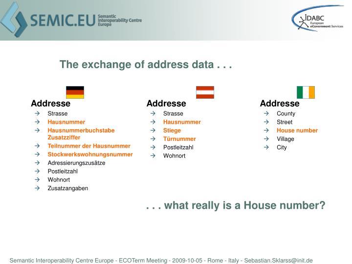 The exchange of address data . . .