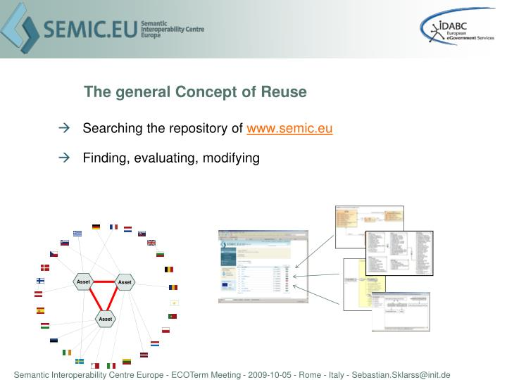 The general Concept of Reuse