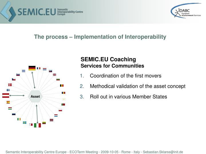 The process – Implementation of Interoperability
