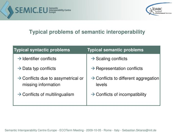 Typical problems of semantic interoperability