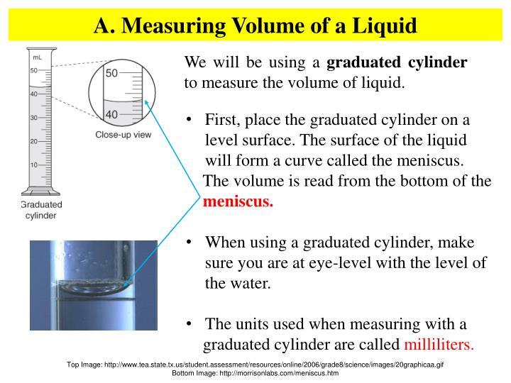 A. Measuring Volume of a Liquid