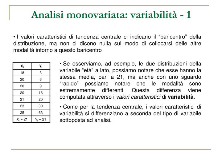 Analisi monovariata: variabilità - 1