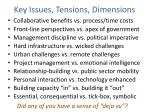 key issues tensions dimensions