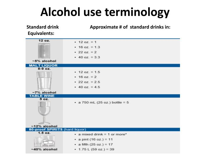Alcohol use terminology