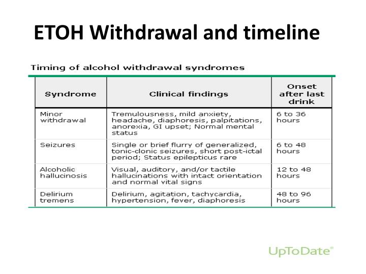 ETOH Withdrawal and timeline