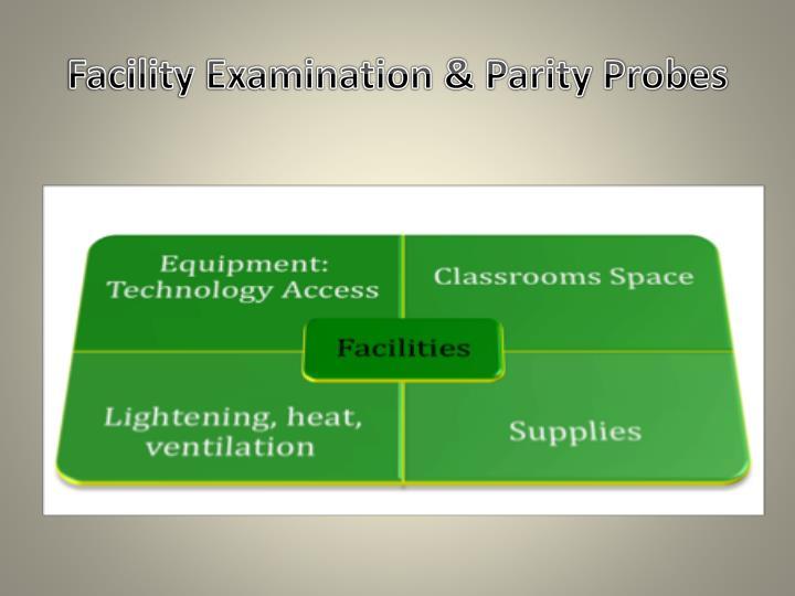 Facility Examination & Parity Probes