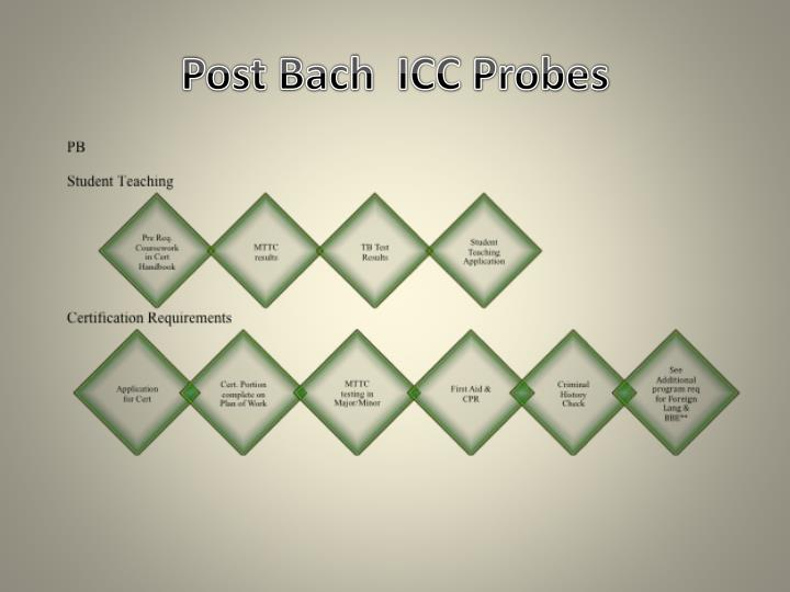 Post Bach  ICC Probes