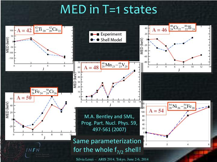 MED in T=1 states