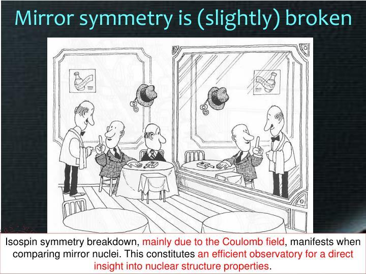 Mirror symmetry is (slightly) broken