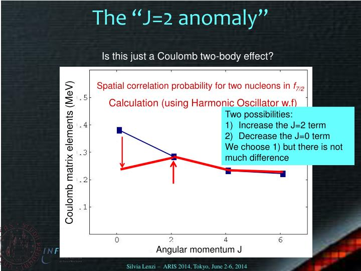"The ""J=2 anomaly"""