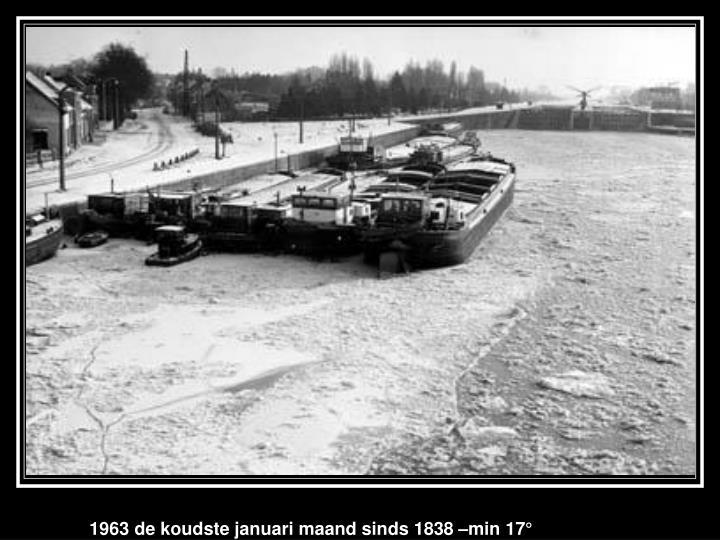 1963 de koudste januari maand sinds 1838 –min 17°