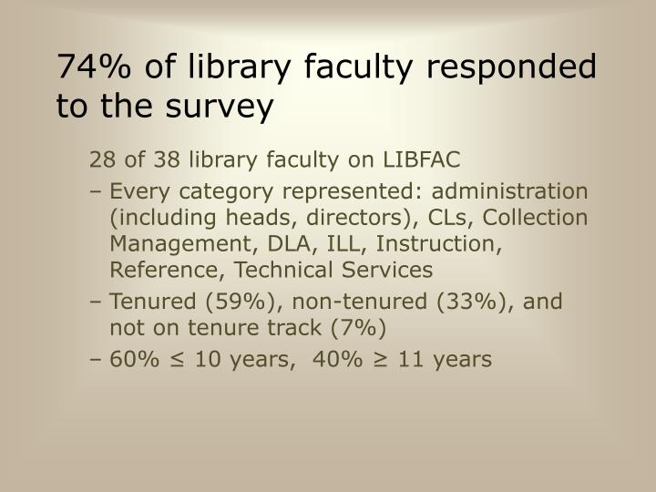 74 of library faculty responded to the survey