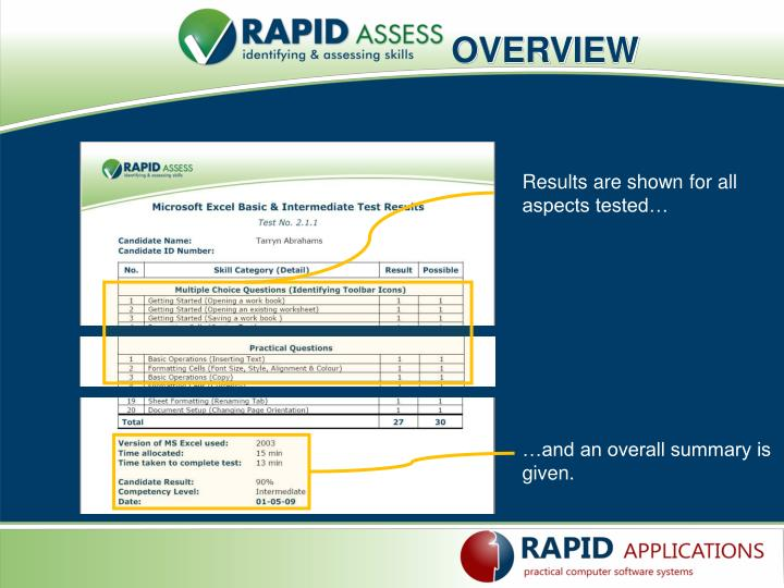 Results are shown for all aspects tested…