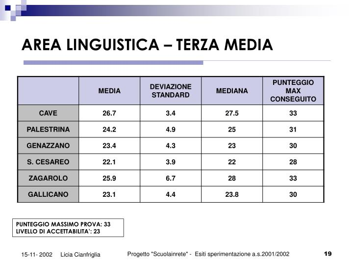 AREA LINGUISTICA – TERZA MEDIA