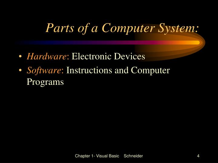 Parts of a Computer System: