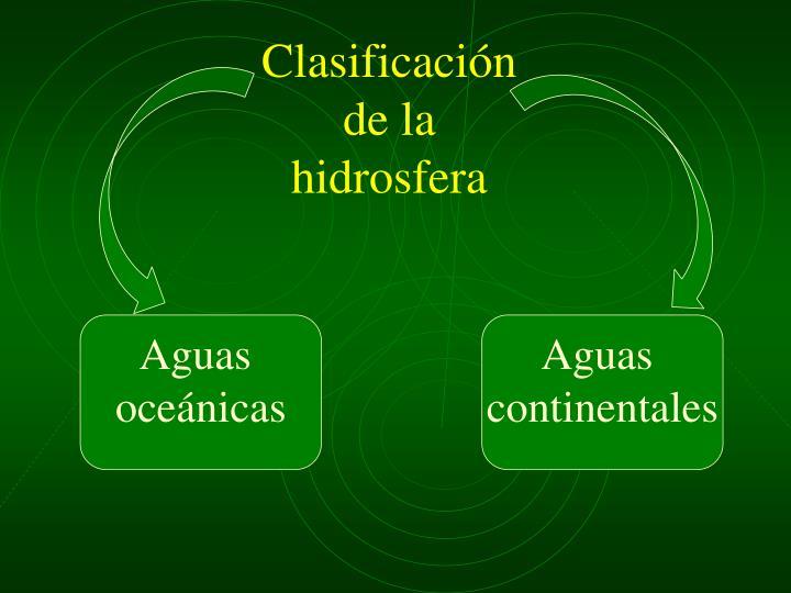 Clasificación de la hidrosfera