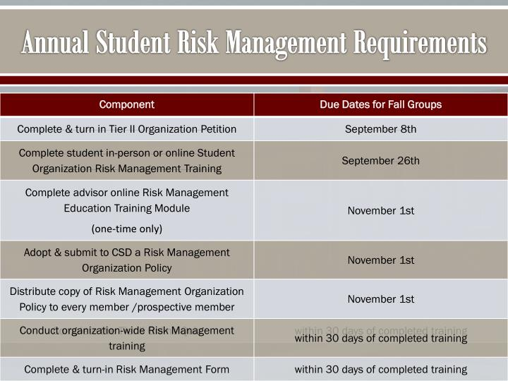 Annual Student Risk Management Requirements