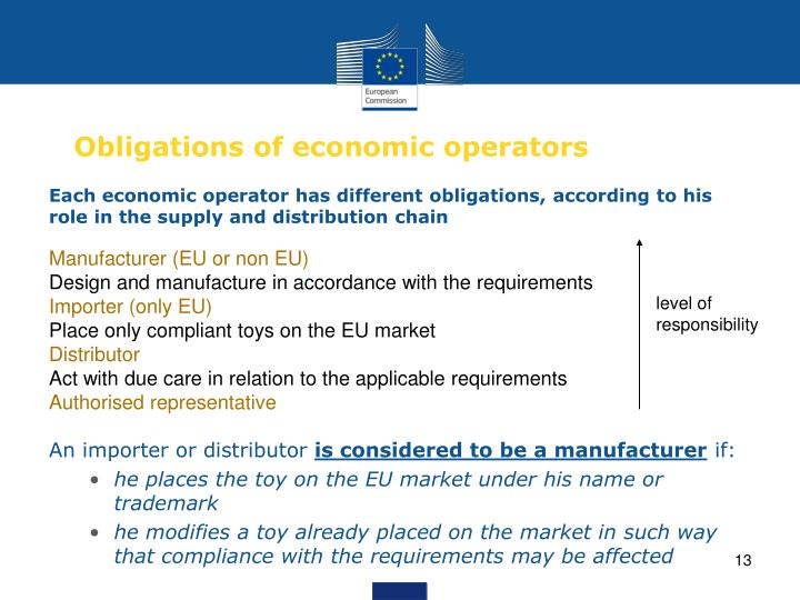 Obligations of economic operators