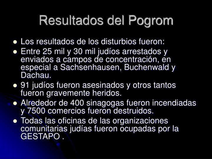 Resultados del Pogrom