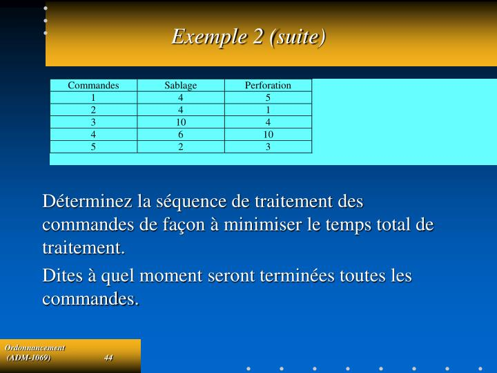 Exemple 2 (suite)
