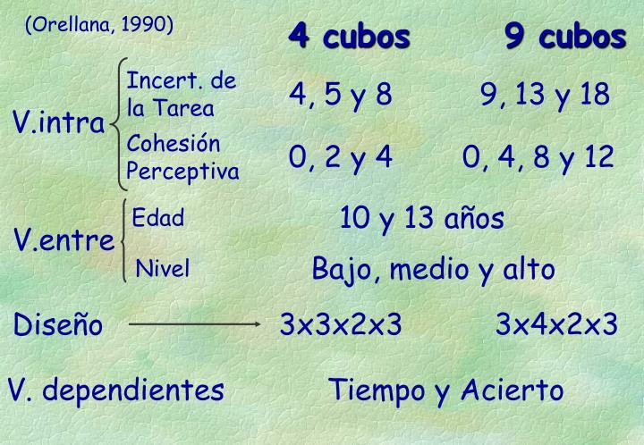 (Orellana, 1990)