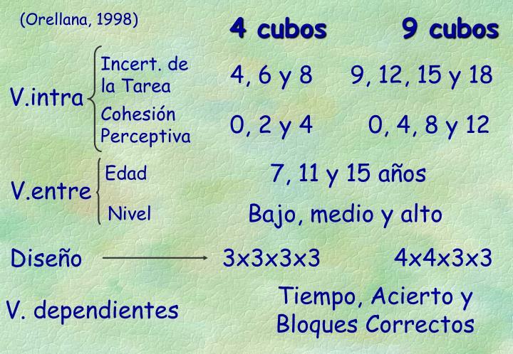 (Orellana, 1998)